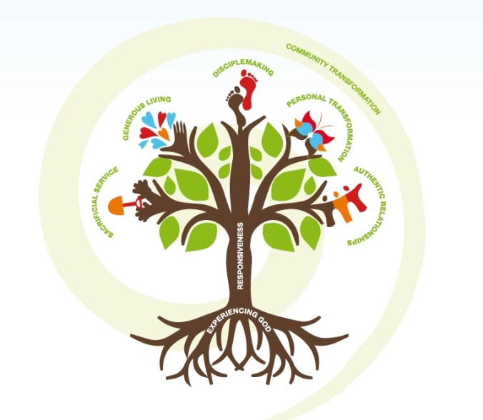discipleship-tree