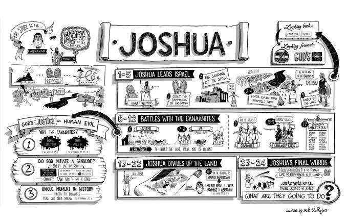 Joshu poster
